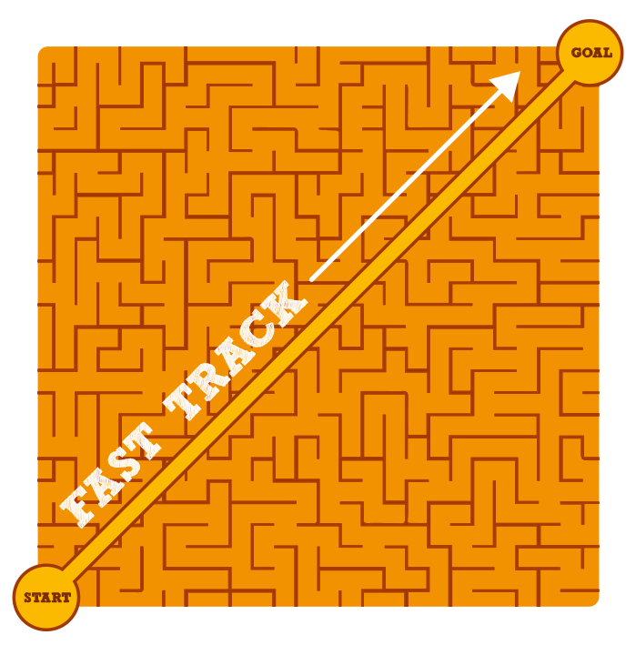 Fast Track Marketing Plan