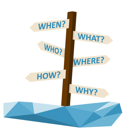SIgn post of Who, What, When, Where, Why & How?