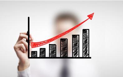 Average Annual Client Value Bar Chart