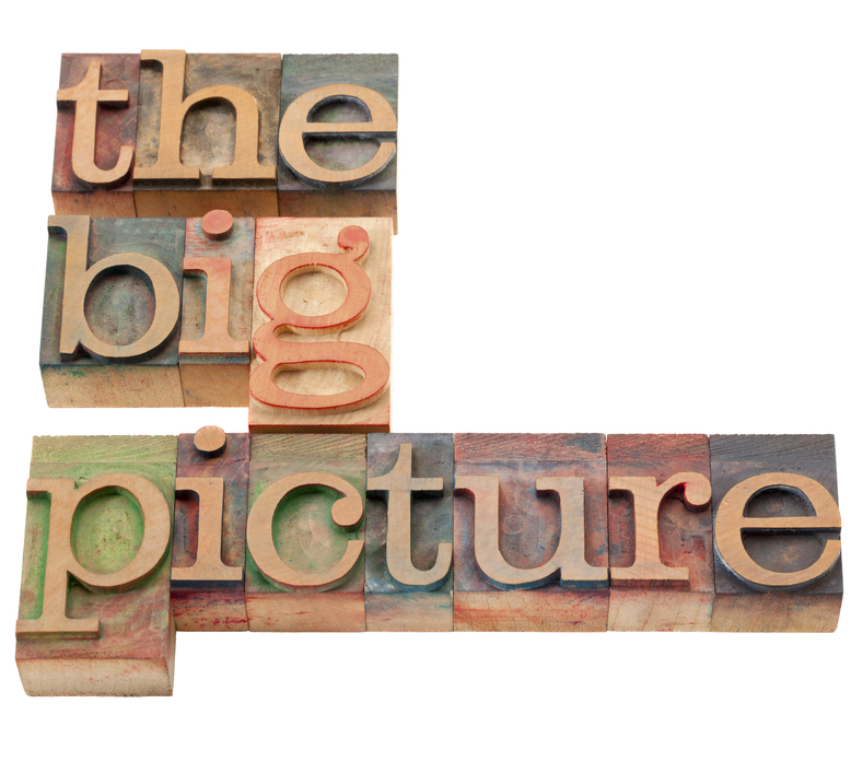 perspective concept - the big picture isolated phrase in vintage wood letterpress printing blocks