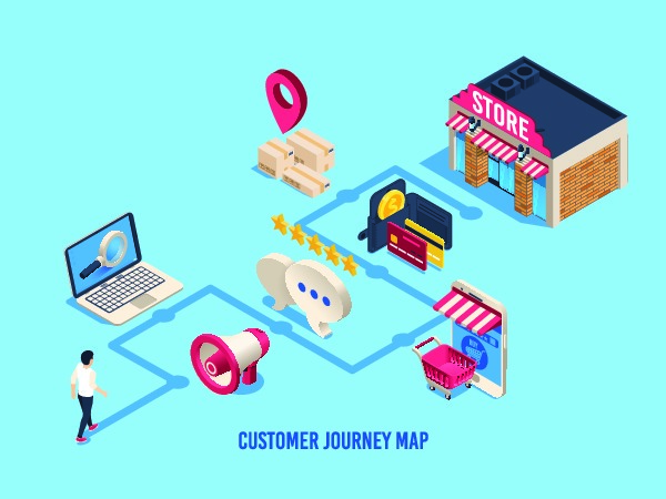 Graphical depiction of a typical customer journey